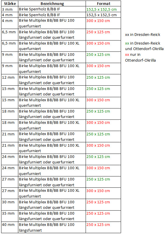 110x50 cm 8mm Sperrholz-Platten Zuschnitt L/änge bis 150cm Birke Multiplex-Platten Zuschnitte Auswahl